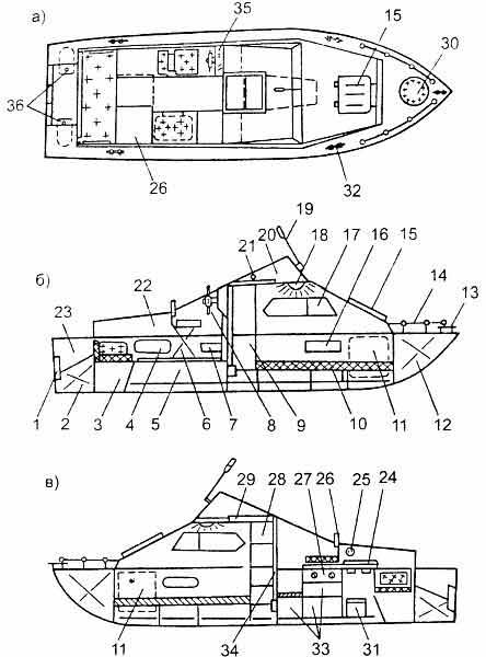 конструкция лодки прогресс-2м