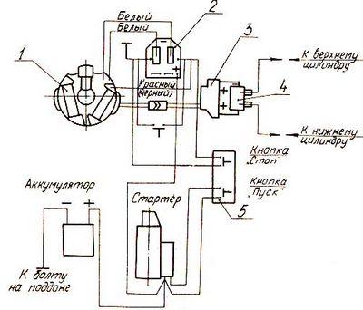 Схема электрооборудовании