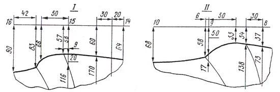 рюкзак для лодочного мотора чертеж