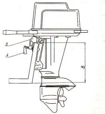 регулировка лодочного мотора на транце лодки пвх видео